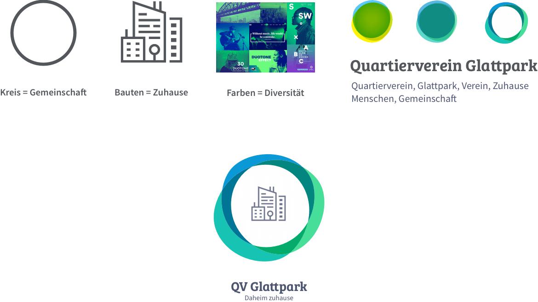 project-qv-glattpark-2